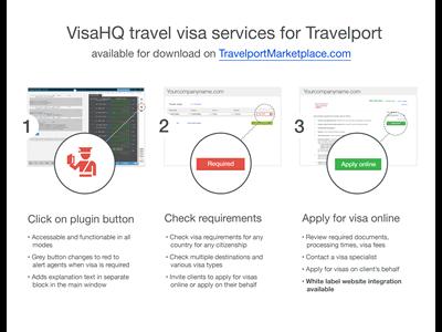 VisaHQ visa services plugin for Smartpoint