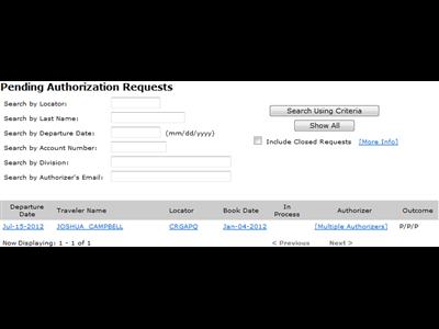 Pending Authorizations